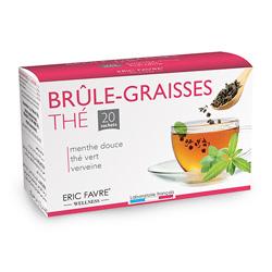 Tisane Brûle-Graisse