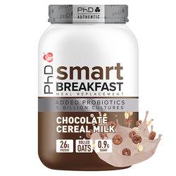 Smart Breakfast